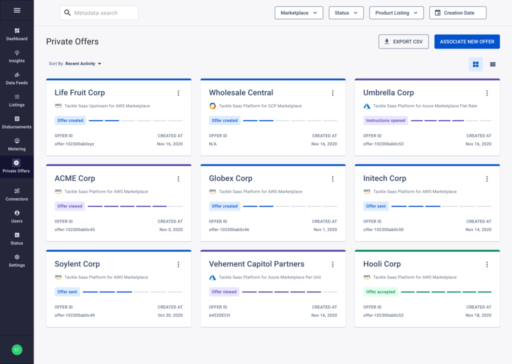 Private Offer Acceleration Dashboard